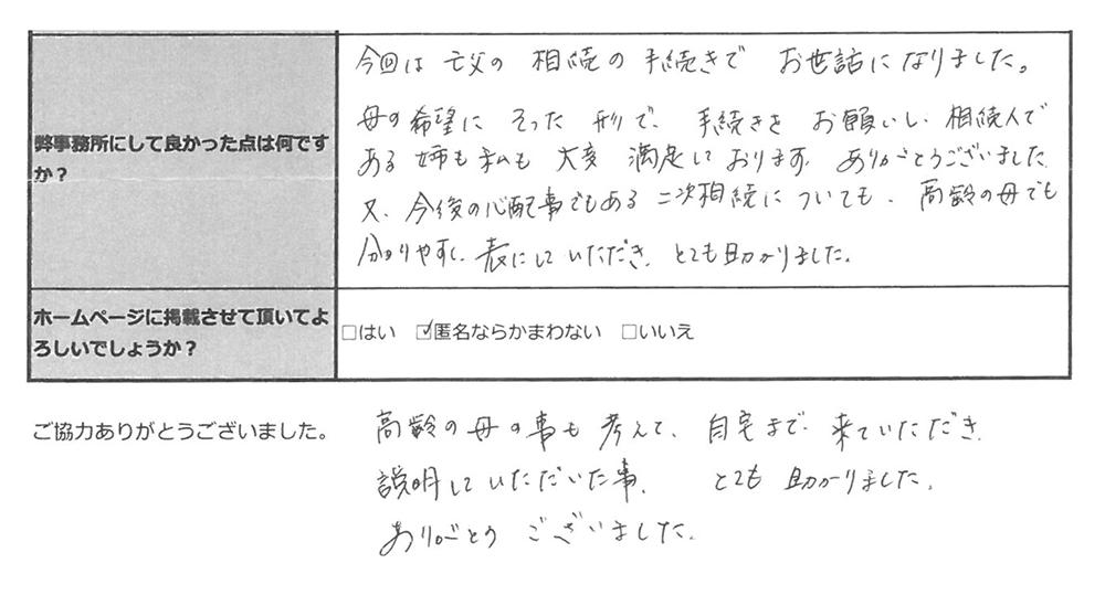 東京都世田谷区50代女性のコメント